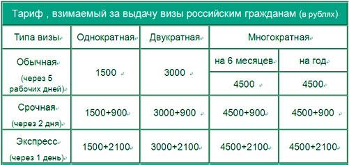 Виза в китай дешево стоит для жителей РФ