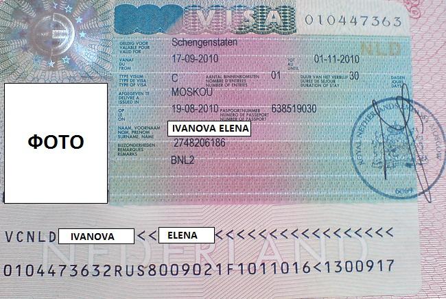 Шенгенская виза в Голландию (Нидерланды): необходимые документы для оформления