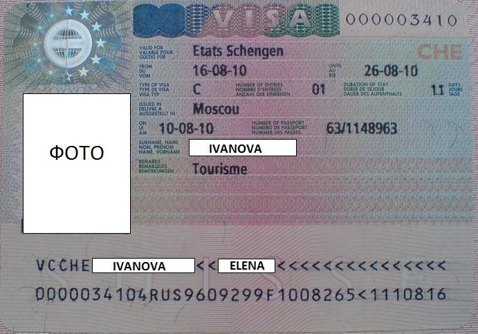 Подача документов на визу в швейцарию