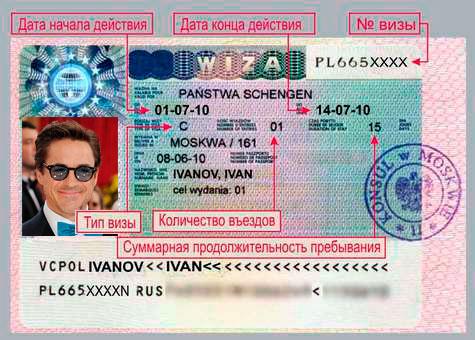 Виза на Крит: для въезда россиянам нужен Шенген в Грецию