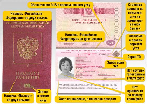фото на документы на загранпаспорт нового образца