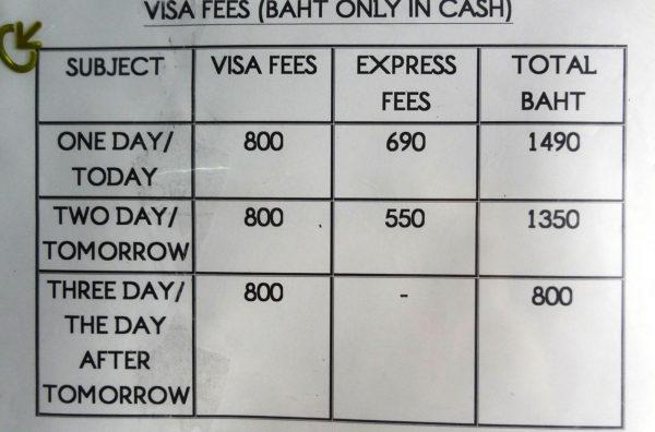 Стоимость визовых разрешений