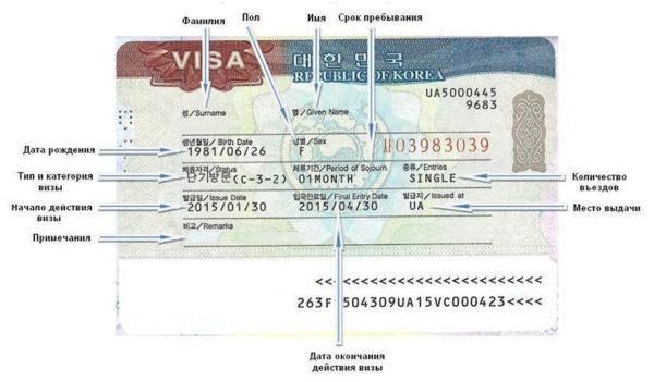 Атрибуты корейского визового разрешения